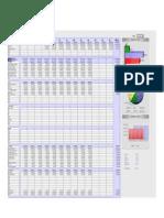 Project Budget ITC EID PT.daf.Xls