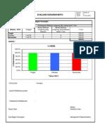 Sasaran Chart ISO Penyimpan Brg