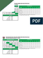 Carta Bola Baling Mssm Zon Selatan 2013