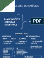 Metaprocesso estratégico