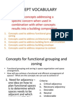 8 Concept Vocabulary - Functional Grouping and Zoning