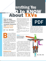 TXVs - All You Need to Know