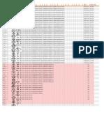PDF Todo Chronus CEI