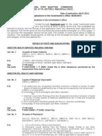 Haryana Staff Selection Commission Advt. No. 1 of 2013
