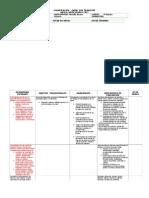 PLANIFICACION ARTISTICA.doc