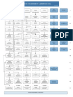 plan-civil.pdf