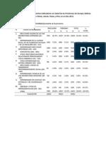 Situación en Salud bajo ciertos indicadores en Salud de las Provincias de Ascope.docx
