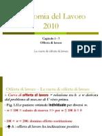 1_7 Curva di offerta di Lavoro_.pdf