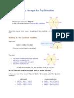 Magic Hexagon for Trig Identities