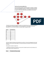Explicación diagramas de precedencia