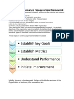 A Simple Performance Measurement Framework (1)