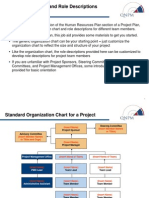 Standard Org Chart & Role Descriptions