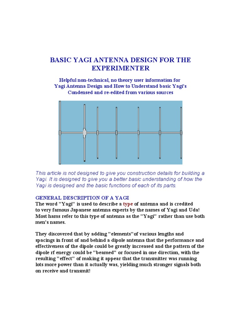 Yagi Antenna Design software, free download