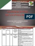 Generaciones de Aprendizaje (1)