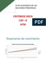Analisis de Suficiencia de Las Intersecciones Principales