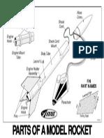 Parts of a Model Rocket Poster