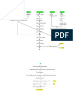 Dave - Pathophysiology - DVT and Varicose Vein
