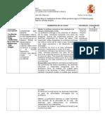 7 Planificaciones clase a clase Unidad 2, Escuela España. G.S
