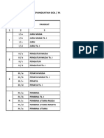 jenjang dan pangkat Gol Ruang Dan Jabatan Pns