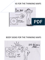Slide 3 - Body Signs for the Thinking Maps