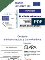 e-Infraestructura Internacional
