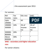 Tax Rates for the Assessment Year 2012