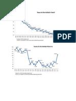 Tasa de mortalidad infantil.docx