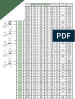 Tabela de Retentores e Medidas