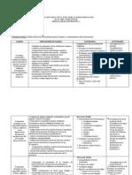 PLANEACION ENFASIS en Informatica Grados 10 y 11