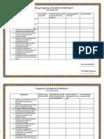 Checklist, Rubrics, Summary