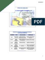 Metodologías para Análisis de Riesgos [Modo de compatibilidad]