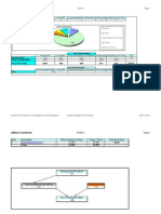 FPA for Format