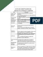 acta de constitución del proyecto o project charter
