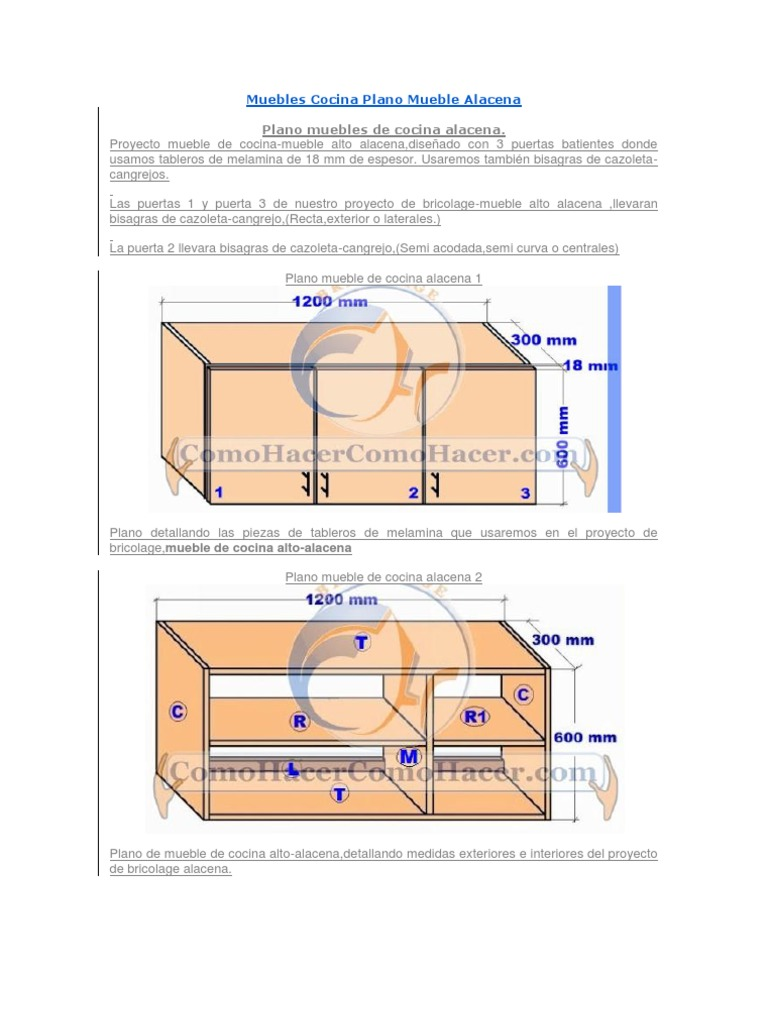 Muebles De Cocina En Melamina Medidas – Lakelouise.info