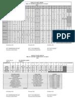 Jadual Waktu Induk Sekolah 2012