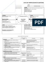 Diagrama Tortuga - Lista Verificacion Auditoria Proceso - (Ventas) OK