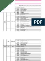 Jadual Final - Januari 2013
