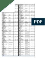 Listado de Precios Bonin Junio 2013(1)