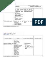 Sistemas Opehrghrativos-Agromecánica