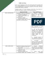 DSWD IV-B Job Hiring