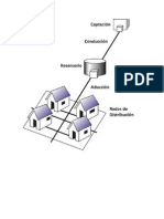 redes de distribucion de agua.docx