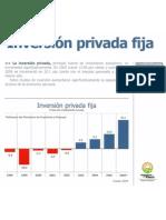 Inversion privada 2001-2006