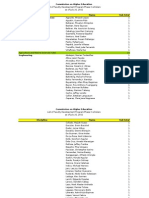 FDP-II list of scholars per discipline 1044 - 23Aug2011 (4).pdf