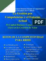 Competencias y Productividad