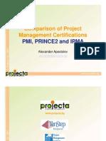 PMI,Prince2 & IPMA Comparison