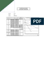 Caracteristici mecanice ale motorului de cc cu excitatia in derivatie