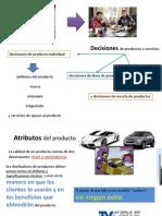 Doc_1372279985_Curso Fundamentos de Marketing 1S'13