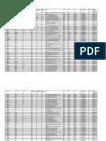 Unclaimed Dividend (FY2010-11)