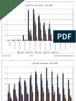 Ada Sales Statistics