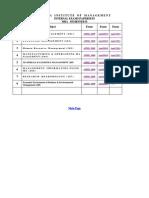 Mba - i Sem2_internal_apr09!10!11